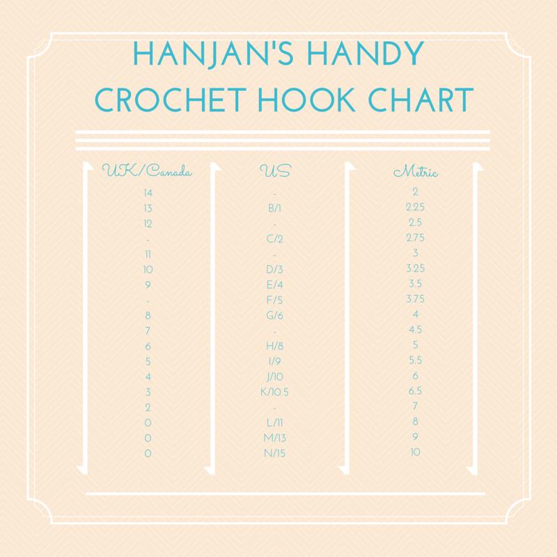 HanJan Crochet Hook Conversion Chart