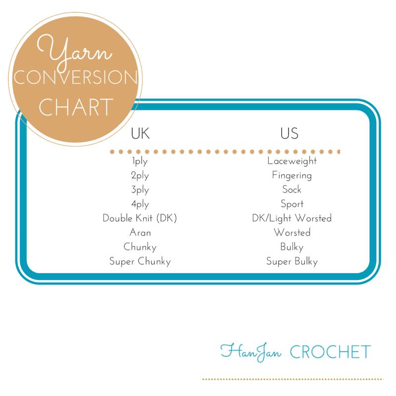 Free yarn conversion chart UK and US