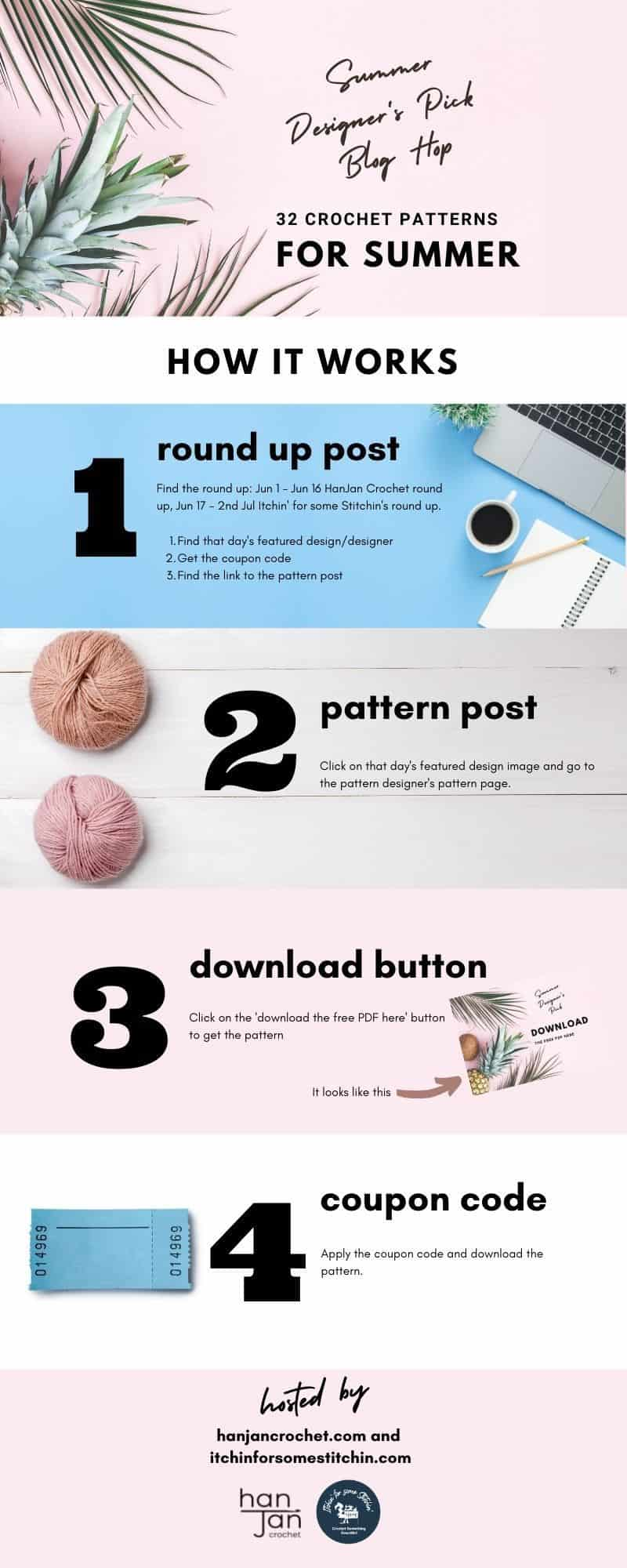 crochet blog hop infographic